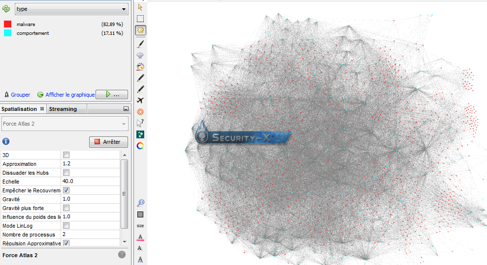 Graphique bipartite gephi